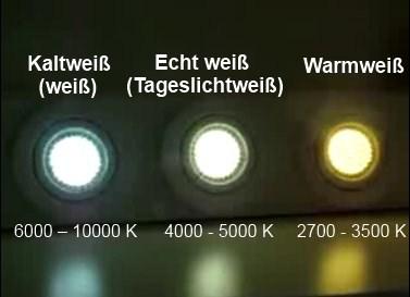 led lampen farbtemperatur
